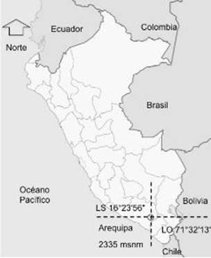 MacOS:Users:Luis:Desktop:Peru.jpg