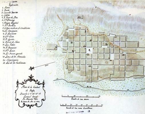 Plano Tunja 1816