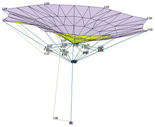 Después de generarse la estructura completa junto con la membrana se obtiene mayor estabilidad
