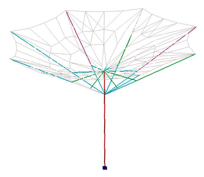 El diseño del paraguas está sustentado por el euro código EHE08, pero se rediseñó con el código de LRFD para tener un diámetro acorde a la zona